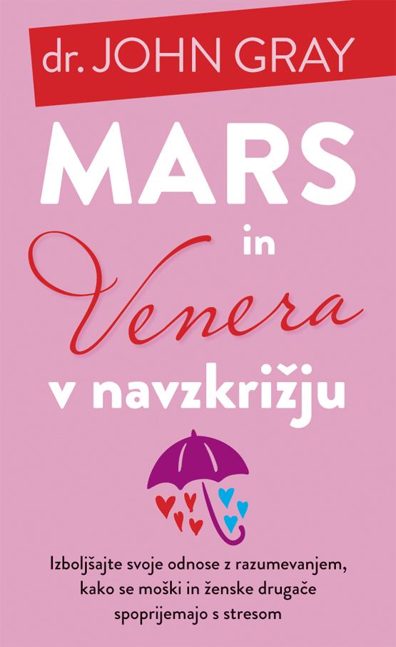 Naslovnica Mars in Venera v navzkrizju