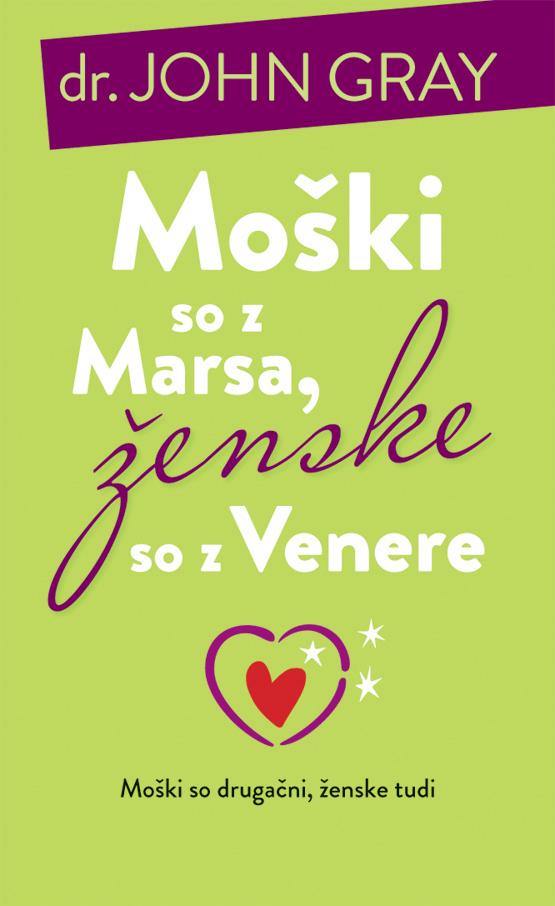 Naslovnica Moški so z Marsa, ženske so z Venere