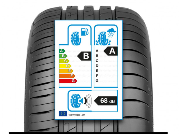 Razlaga oznake EU za pnevmatike