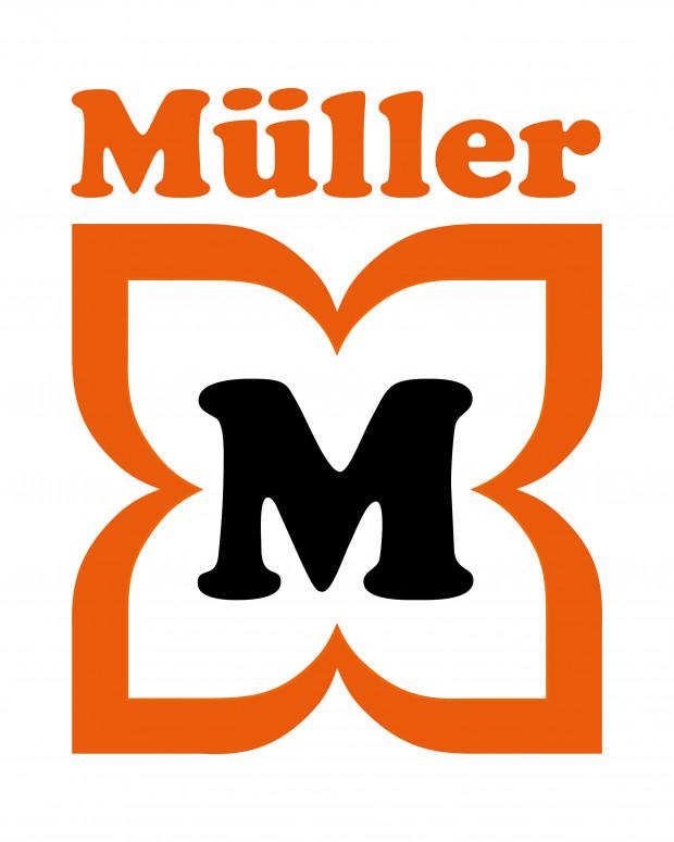 Müller Deutschland